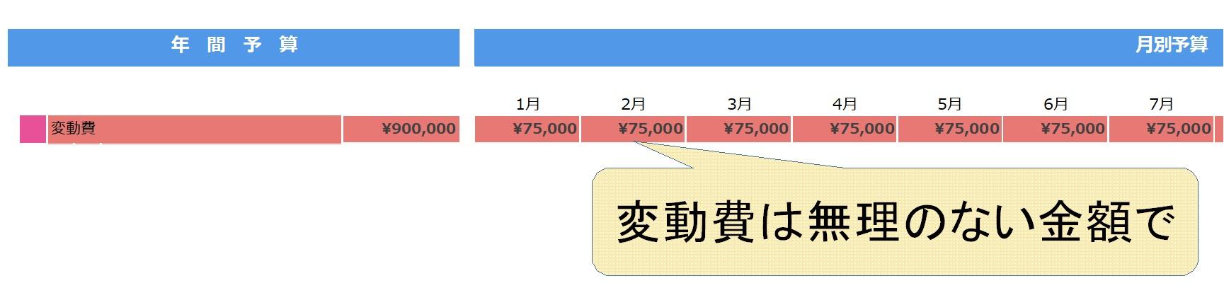 月別貯蓄目標の立て方の説明(変動費)