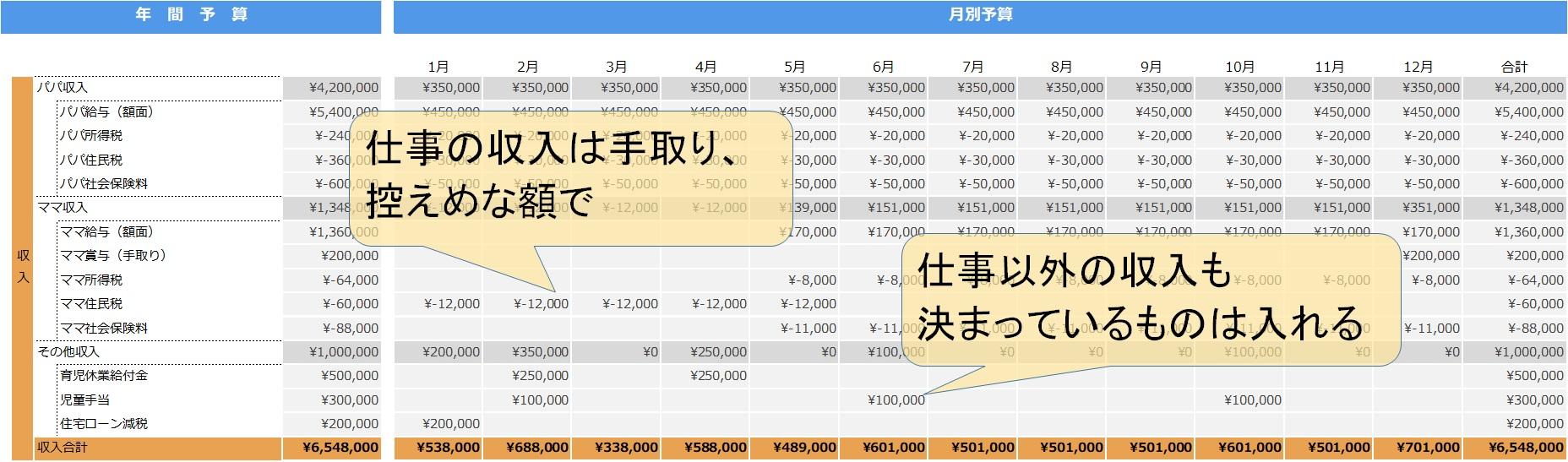 月別貯蓄目標の立て方の説明(収入)